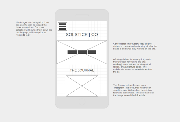 Mobile_Wireframe